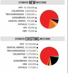std-rates-2016-chapel-hill-nc.jpg