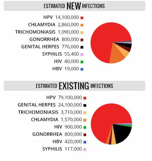 std-rates-2016-for-blue-springs-mo.jpg