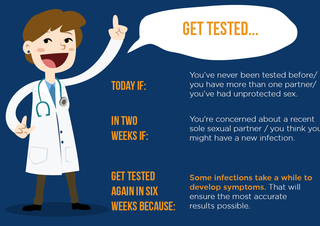 When to Get STD Tested?